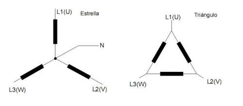 estrella-triangulo